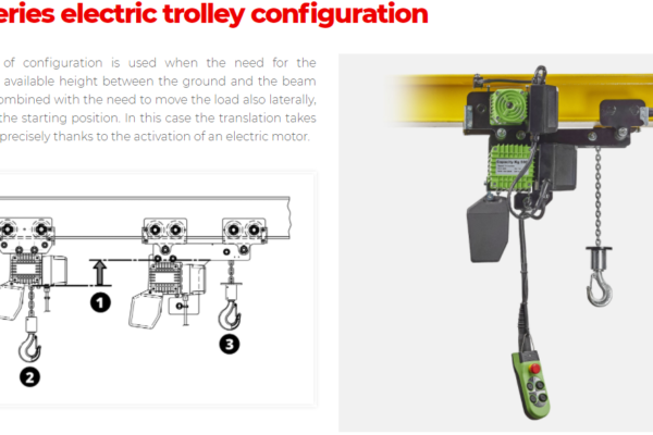 RE series electric trolley