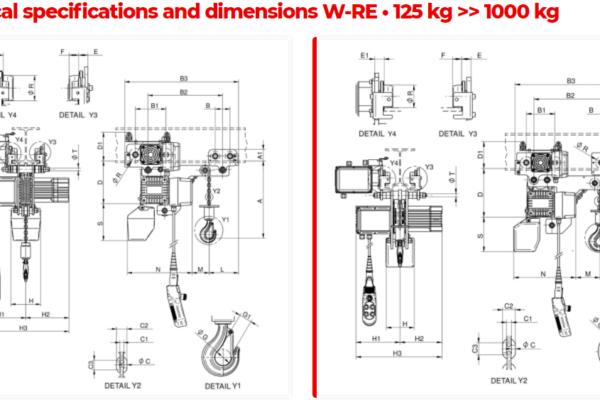 RE series electric trolley diagram