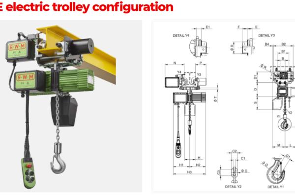 W-CE electric trolley
