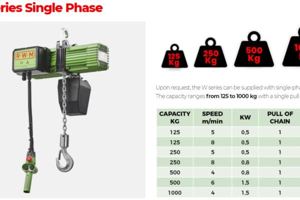 W Series Single Phase INFO