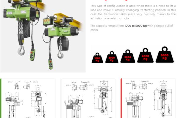 WR-CE electric trolley